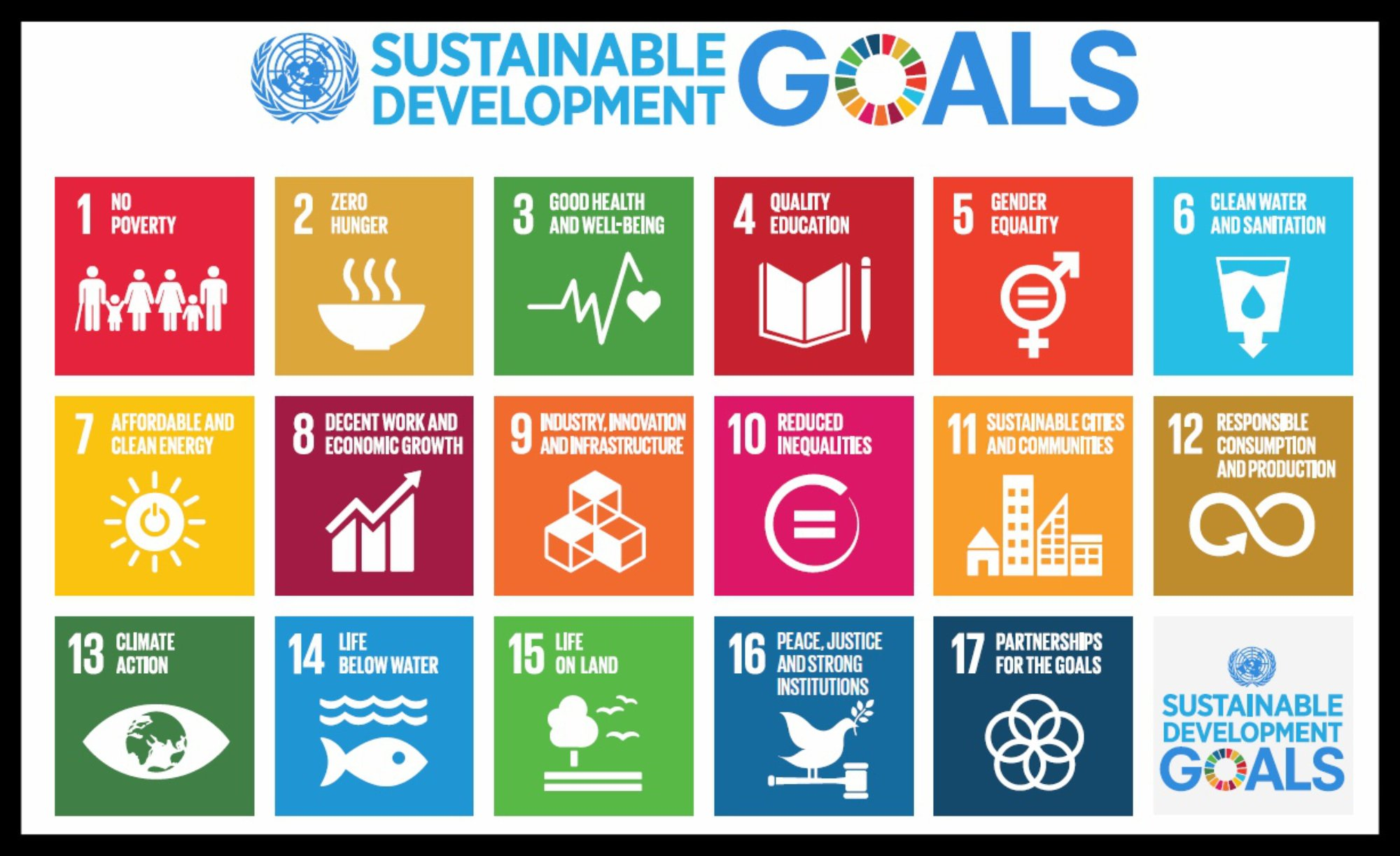business sustainable development With companies having markedly improved sustainable development activities and re- porting over the last few years, it could be tempting for businesses to look at good work they're already doing and reframe communications to align their actions to the sdgs.