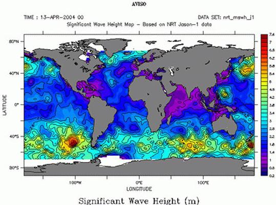 world_wave_height